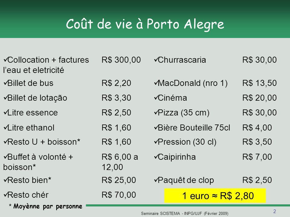 2 Seminaire SCISTEMA - INPG/UJF (Février 2009) Coût de vie à Porto Alegre Collocation + factures leau et eletricité R$ 300,00 ChurrascariaR$ 30,00 Billet de busR$ 2,20 MacDonald (nro 1)R$ 13,50 Billet de lotaçãoR$ 3,30 CinémaR$ 20,00 Litre essenceR$ 2,50 Pizza (35 cm)R$ 30,00 Litre ethanolR$ 1,60 Bière Bouteille 75clR$ 4,00 Resto U + boisson*R$ 1,60 Pression (30 cl)R$ 3,50 Buffet à volonté + boisson* R$ 6,00 a 12,00 CaipirinhaR$ 7,00 Resto bien*R$ 25,00 Paquêt de clopR$ 2,50 Resto chérR$ 70,00 1 euro R$ 2,80 * Moyènne par personne
