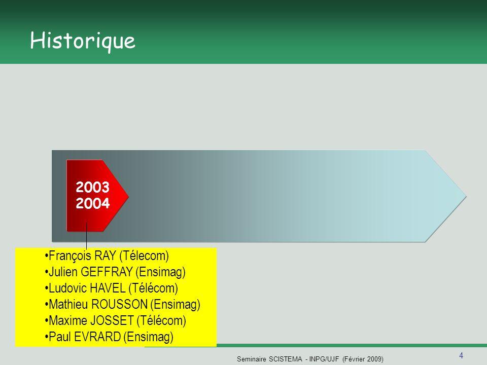 4 Seminaire SCISTEMA - INPG/UJF (Février 2009) Historique François RAY (Télecom) Julien GEFFRAY (Ensimag) Ludovic HAVEL (Télécom) Mathieu ROUSSON (Ensimag) Maxime JOSSET (Télécom) Paul EVRARD (Ensimag) 2003 2004