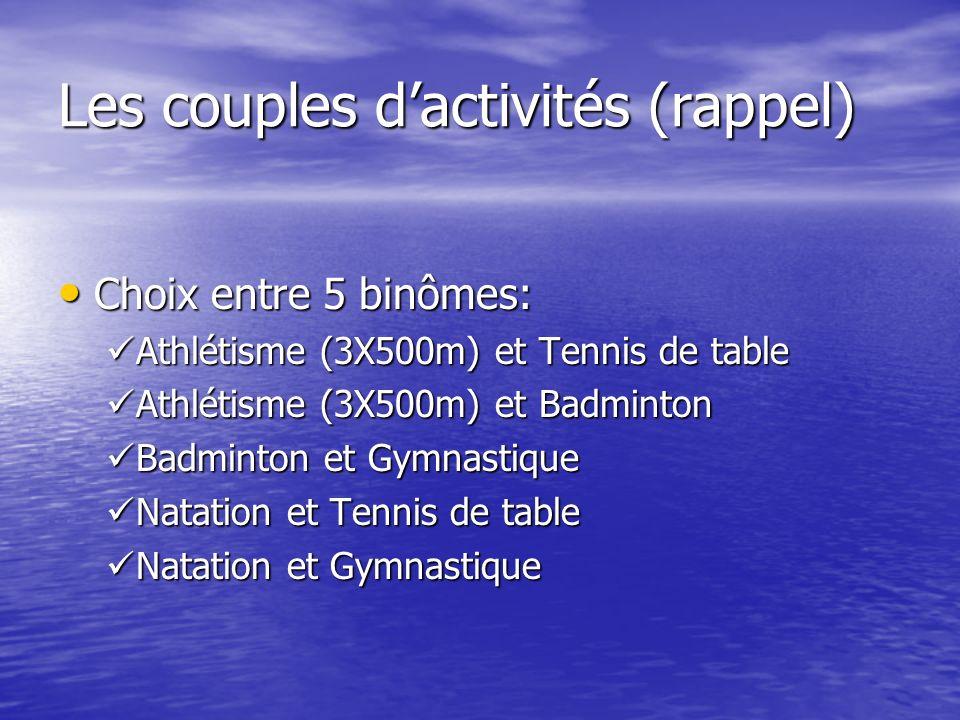Les couples dactivités (rappel) Choix entre 5 binômes: Choix entre 5 binômes: Athlétisme (3X500m) et Tennis de table Athlétisme (3X500m) et Tennis de table Athlétisme (3X500m) et Badminton Athlétisme (3X500m) et Badminton Badminton et Gymnastique Badminton et Gymnastique Natation et Tennis de table Natation et Tennis de table Natation et Gymnastique Natation et Gymnastique