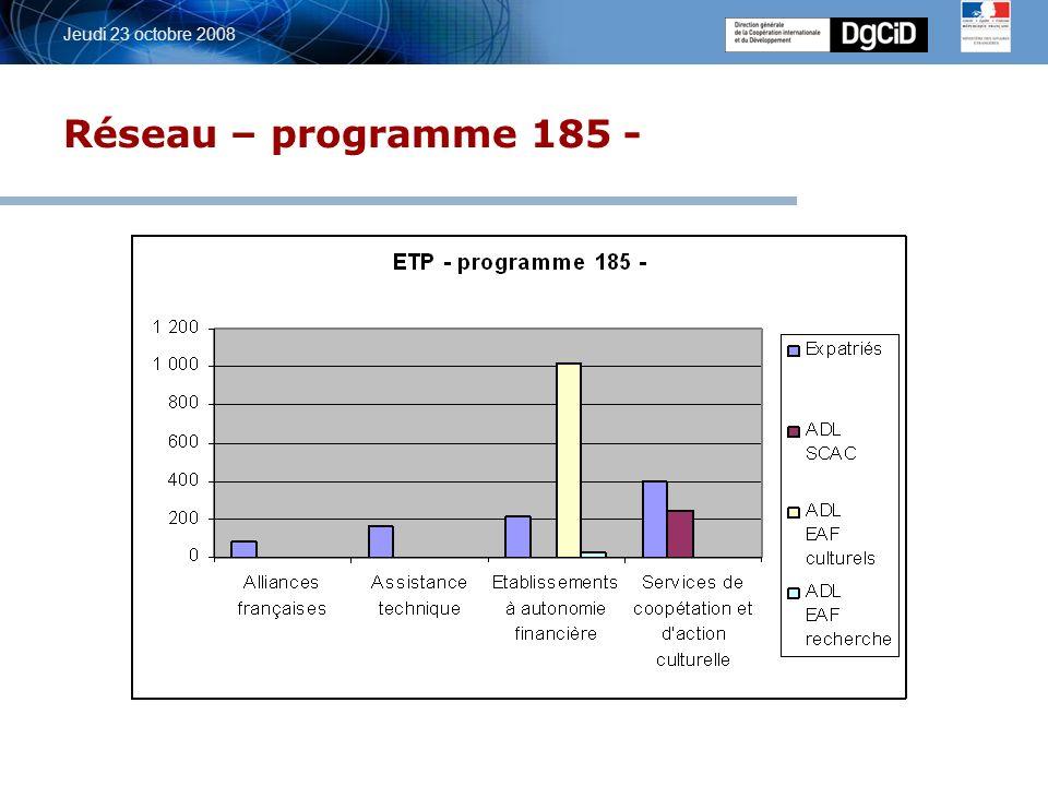 5 octobre 2006 Jeudi 23 octobre 2008 Réseau – programme 185 -