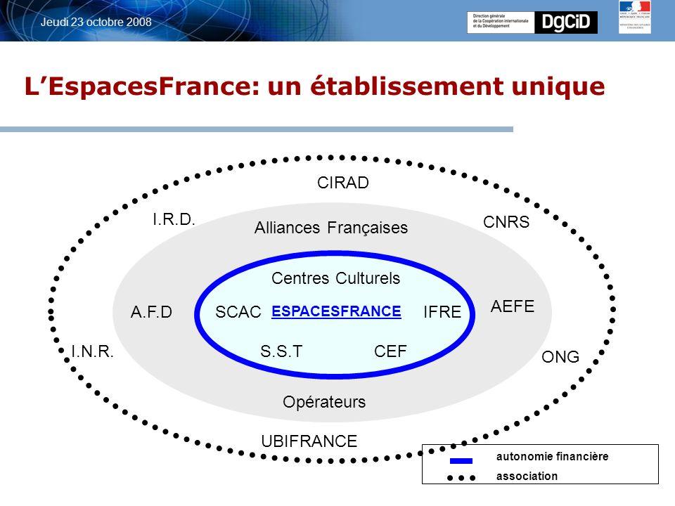 5 octobre 2006 Jeudi 23 octobre 2008 LEspacesFrance: un établissement unique SCAC Centres Culturels IFRE S.S.T AEFE ONG Alliances Françaises I.R.D.