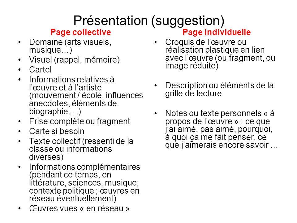 Présentation (suggestion) Page collective Domaine (arts visuels, musique…) Visuel (rappel, mémoire) Cartel Informations relatives à lœuvre et à lartis