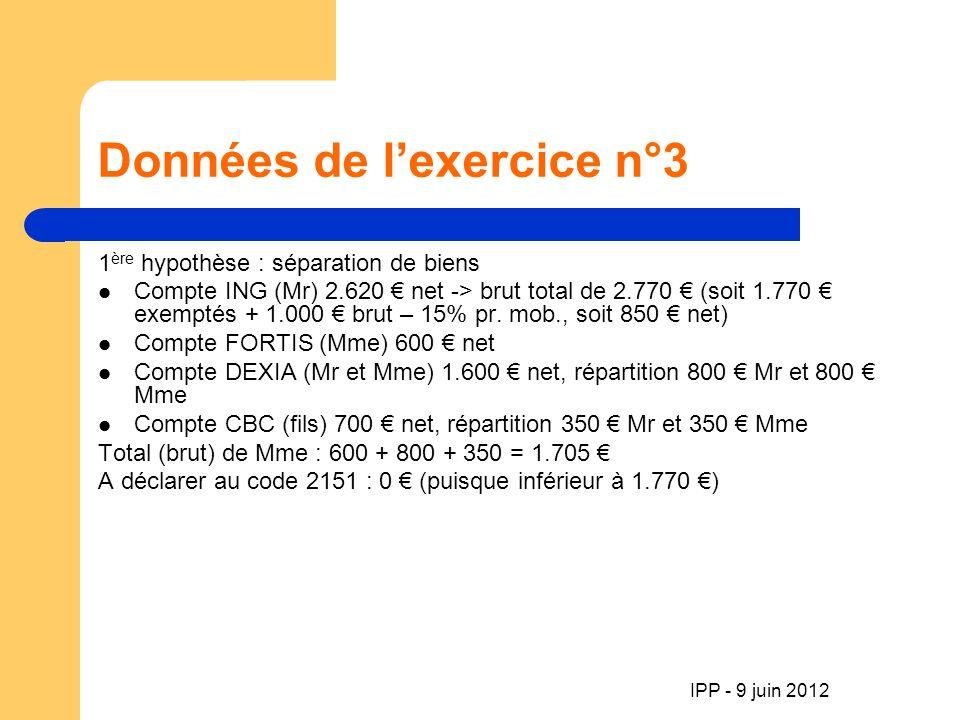 IPP - 9 juin 2012 Données de lexercice n°3 1 ère hypothèse : séparation de biens Compte ING (Mr) 2.620 net -> brut total de 2.770 (soit 1.770 exemptés + 1.000 brut – 15% pr.