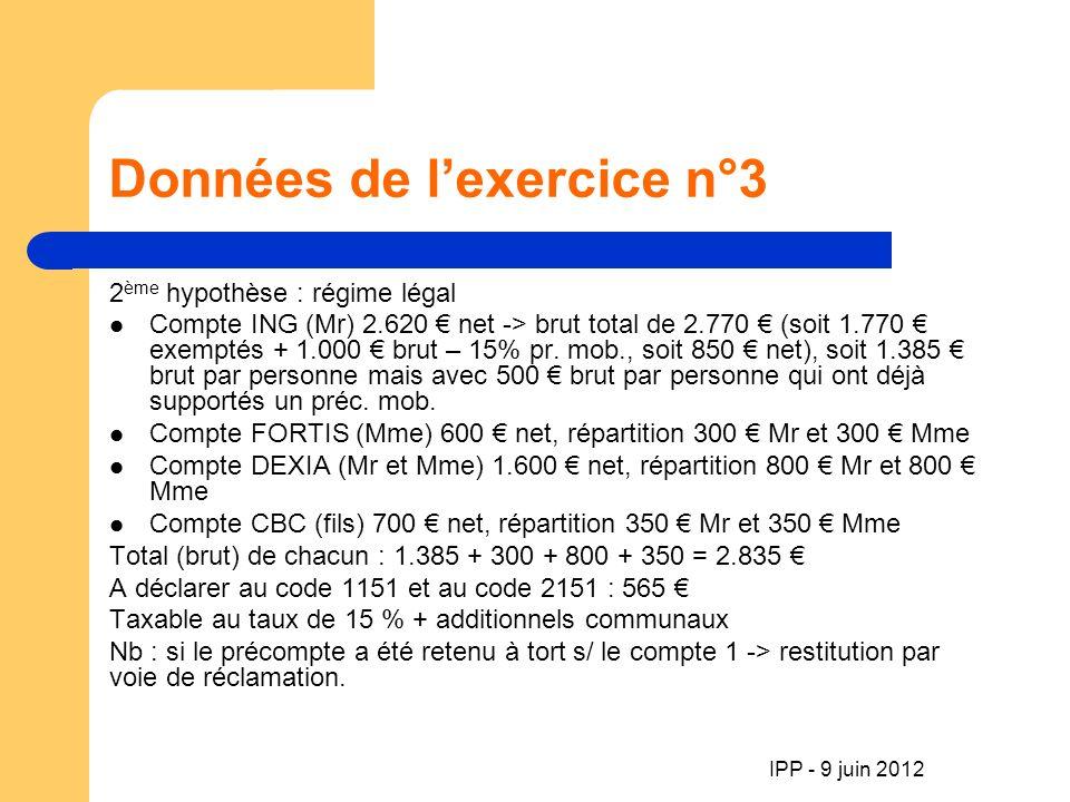 IPP - 9 juin 2012 Données de lexercice n°3 2 ème hypothèse : régime légal Compte ING (Mr) 2.620 net -> brut total de 2.770 (soit 1.770 exemptés + 1.000 brut – 15% pr.