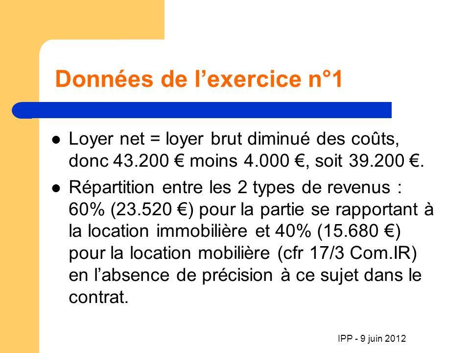 IPP - 9 juin 2012 Données de lexercice n°1 Loyer net = loyer brut diminué des coûts, donc 43.200 moins 4.000, soit 39.200.
