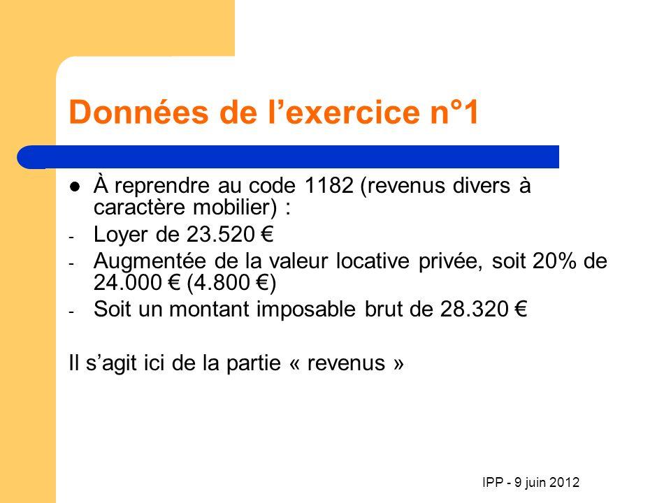 IPP - 9 juin 2012 Données de lexercice n°1 À reprendre au code 1182 (revenus divers à caractère mobilier) : - Loyer de 23.520 - Augmentée de la valeur locative privée, soit 20% de 24.000 (4.800 ) - Soit un montant imposable brut de 28.320 Il sagit ici de la partie « revenus »