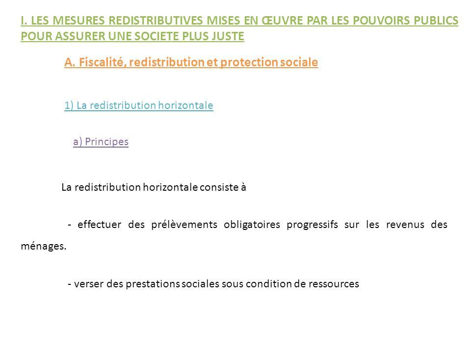 La redistribution horizontale consiste à A. Fiscalité, redistribution et protection sociale 1) La redistribution horizontale I. LES MESURES REDISTRIBU