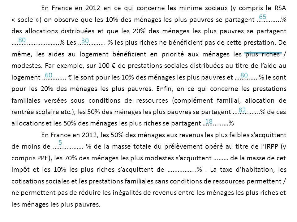 En France en 2012 en ce qui concerne les minima sociaux (y compris le RSA « socle ») on observe que les 10% des ménages les plus pauvres se partagent