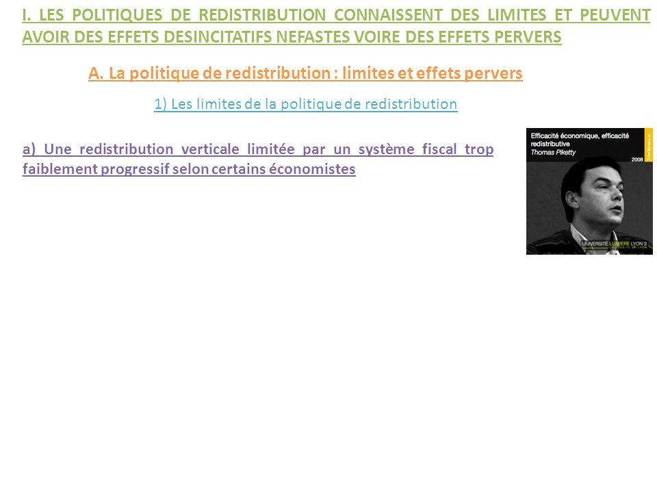 A. La politique de redistribution : limites et effets pervers 1) Les limites de la politique de redistribution I. LES POLITIQUES DE REDISTRIBUTION CON