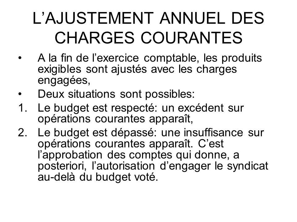 LAJUSTEMENT ANNUEL DES CHARGES COURANTES A la fin de lexercice comptable, les produits exigibles sont ajustés avec les charges engagées, Deux situatio