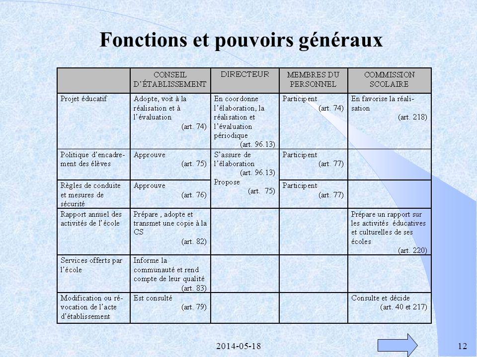 2014-05-1811 Dabord une vue densemble … (suite) Dans ce contexte, le CE sera appelé à décider ou à approuver, sera consulté ou informé, dépendamment d