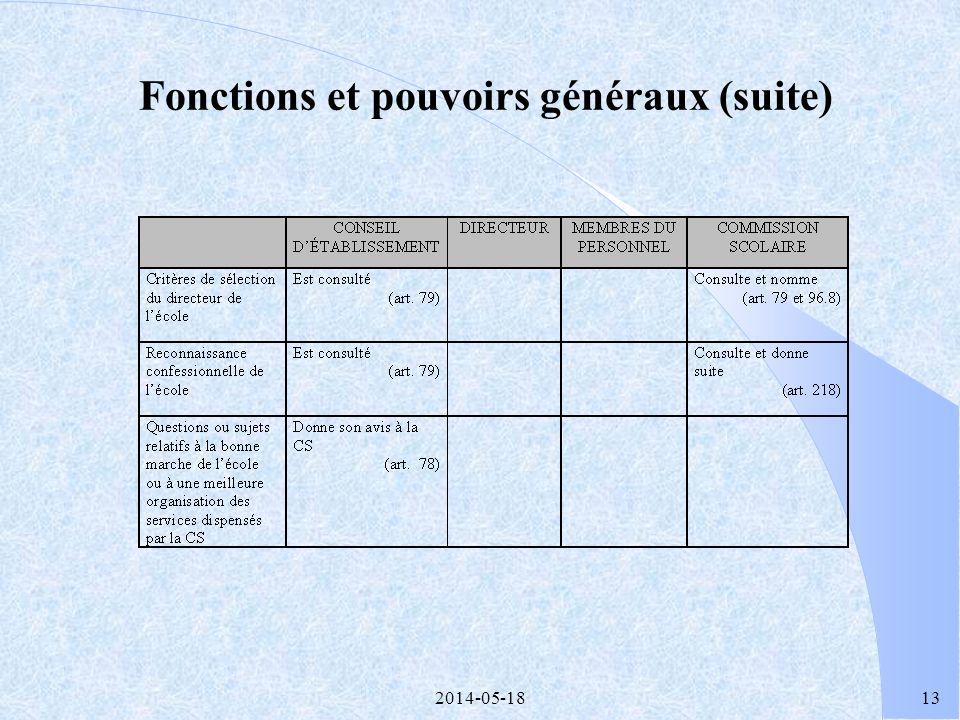 2014-05-1812 Fonctions et pouvoirs généraux