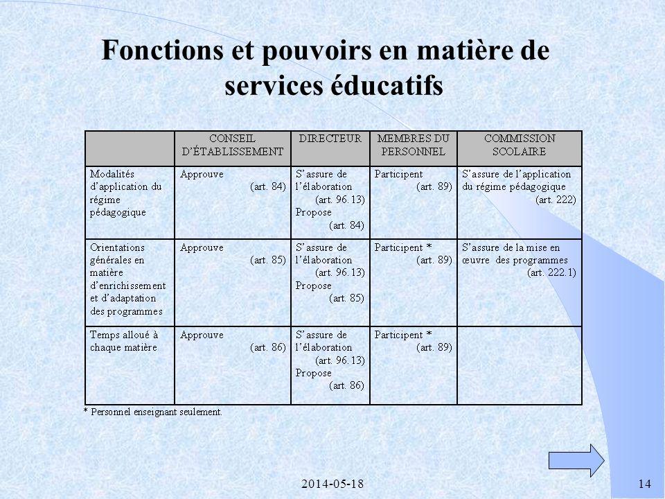 2014-05-1813 Fonctions et pouvoirs généraux (suite)