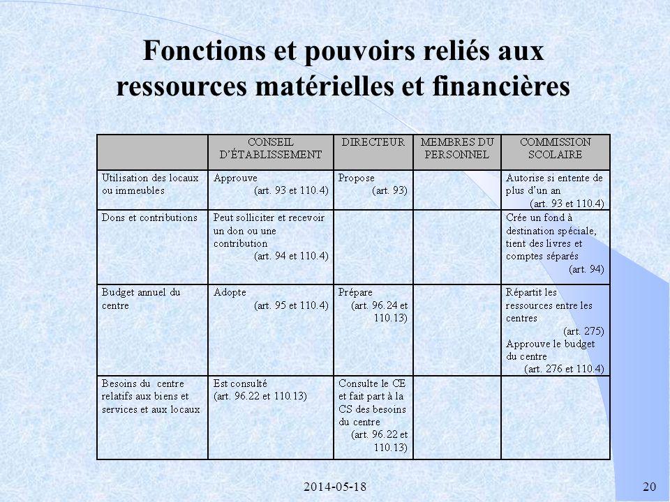 2014-05-1819 Autres fonctions et pouvoirs