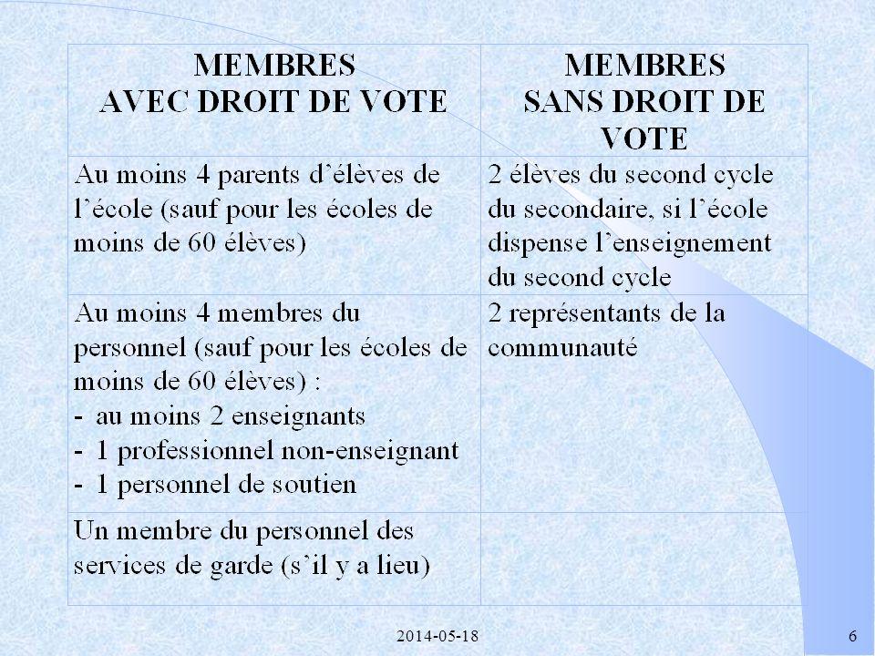 2014-05-185 l Participation du directeur de lécole aux séances du conseil, sans droit de vote (art. 46) l Participation dun commissaire aux séances du