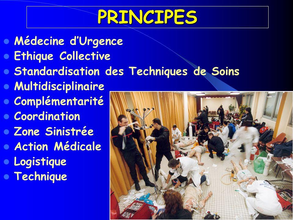 PRINCIPES Médecine dUrgence Ethique Collective Standardisation des Techniques de Soins Multidisciplinaire Complémentarité Coordination Zone Sinistrée