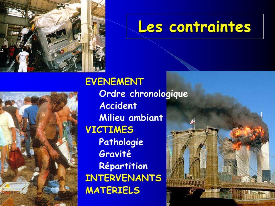 Les contraintes EVENEMENT Ordre chronologique Accident Milieu ambiant VICTIMES Pathologie Gravité Répartition INTERVENANTS MATERIELS
