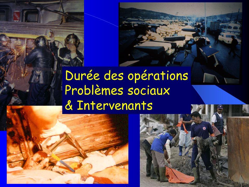 Durée des opérations Problèmes sociaux & Intervenants