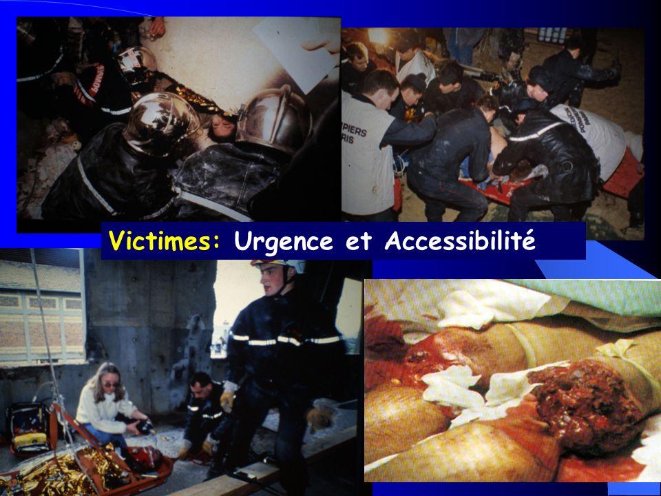 Victimes: Urgence et Accessibilité