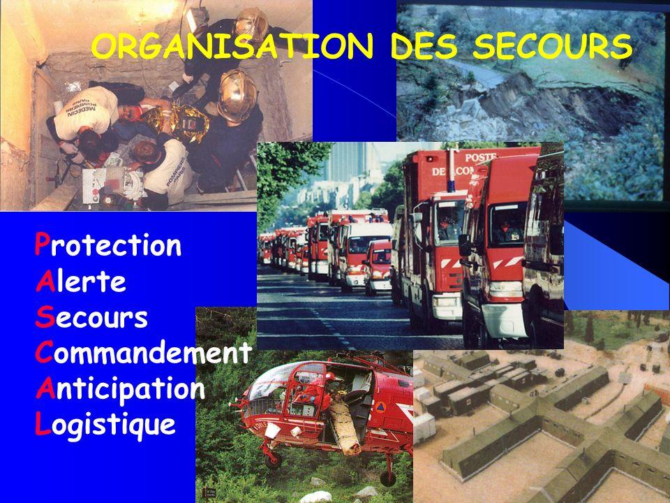 ORGANISATION DES SECOURS Protection Alerte Secours Commandement Anticipation Logistique