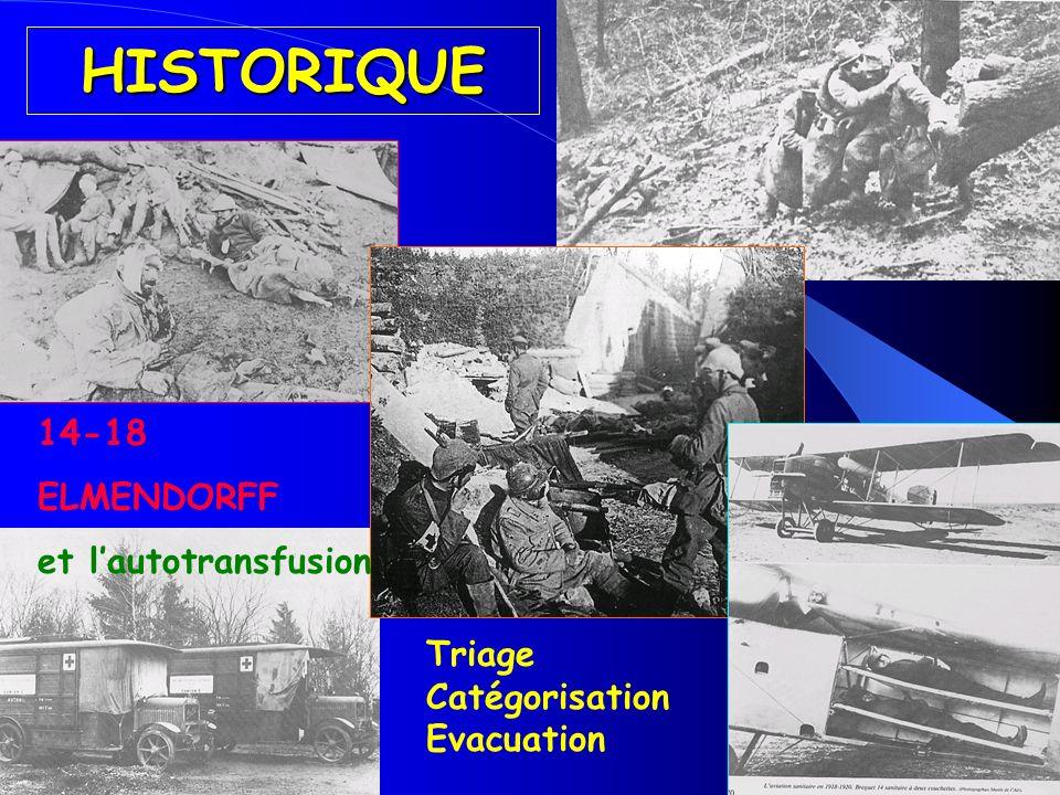 HISTORIQUE 14-18 ELMENDORFF et lautotransfusion Triage Catégorisation Evacuation