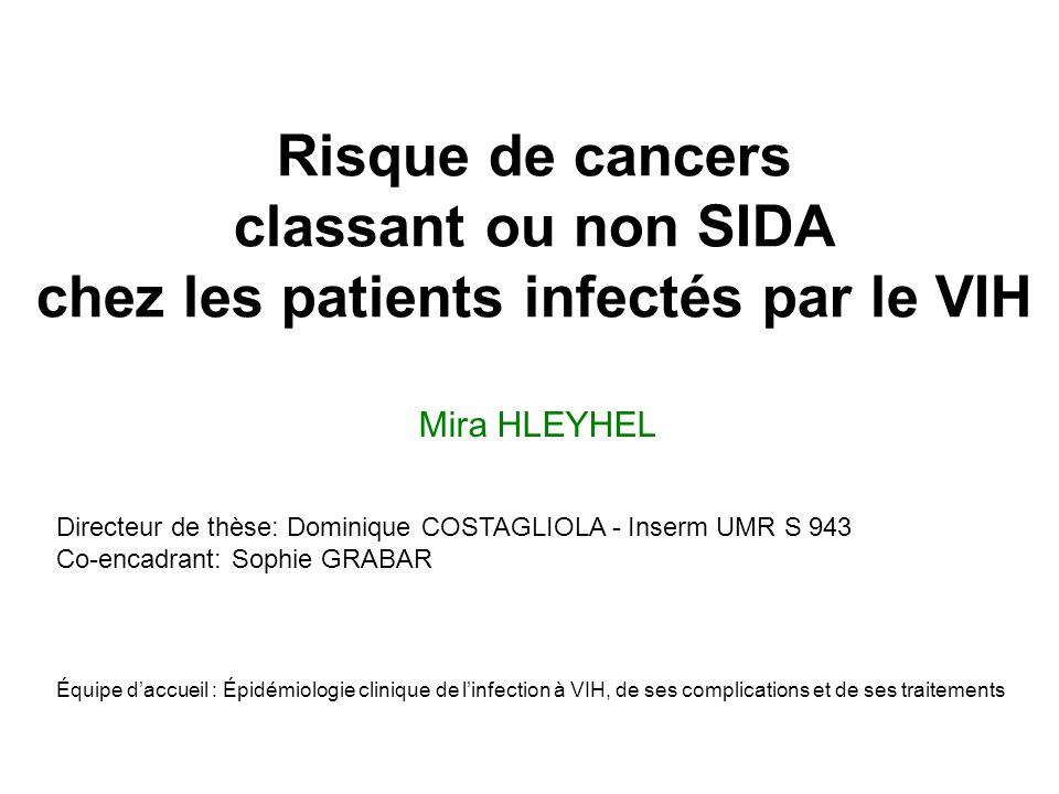 Risque de cancers classant ou non SIDA chez les patients infectés par le VIH Équipe daccueil : Épidémiologie clinique de linfection à VIH, de ses comp