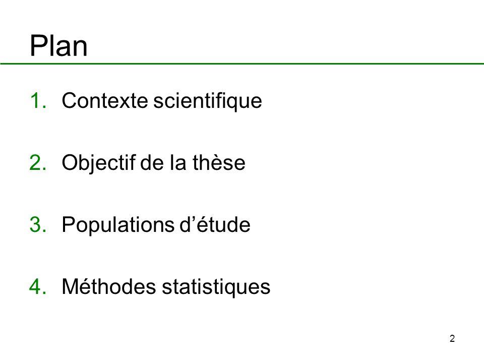 2 Plan 1.Contexte scientifique 2.Objectif de la thèse 3.Populations détude 4.Méthodes statistiques