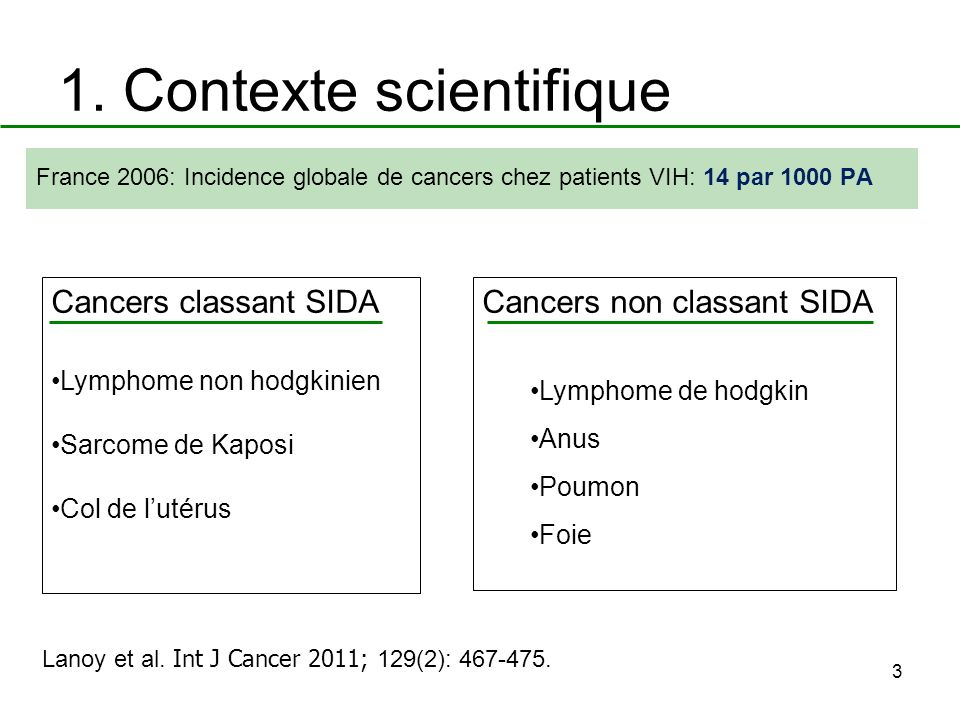 3 1. Contexte scientifique France 2006: Incidence globale de cancers chez patients VIH: 14 par 1000 PA Cancers classant SIDA Lymphome non hodgkinien S