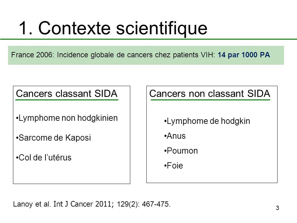 4 1. Contexte scientifique 1996 Thérapies anti-rétrovirales (ART) Ère Pré-ARTÈre ART