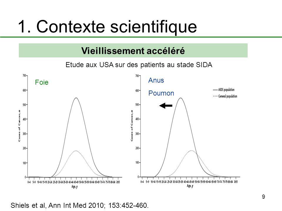 9 1.Contexte scientifique Vieillissement accéléré Shiels et al, Ann Int Med 2010; 153:452-460.