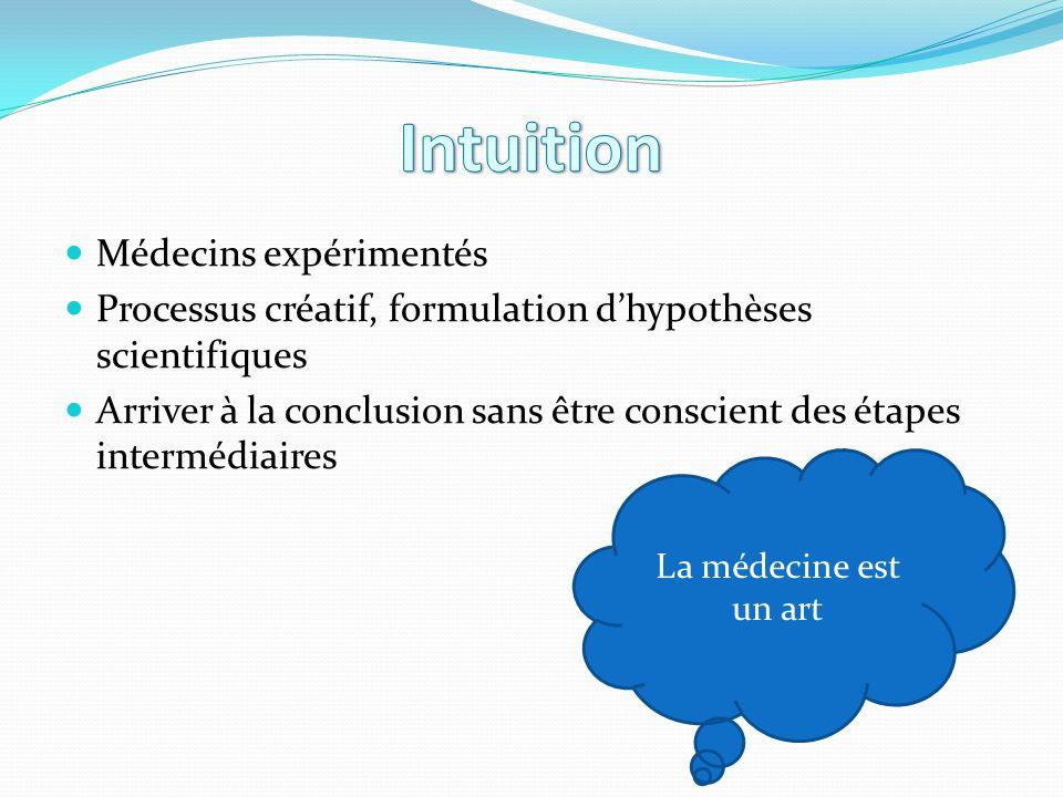 Médecins expérimentés Processus créatif, formulation dhypothèses scientifiques Arriver à la conclusion sans être conscient des étapes intermédiaires L