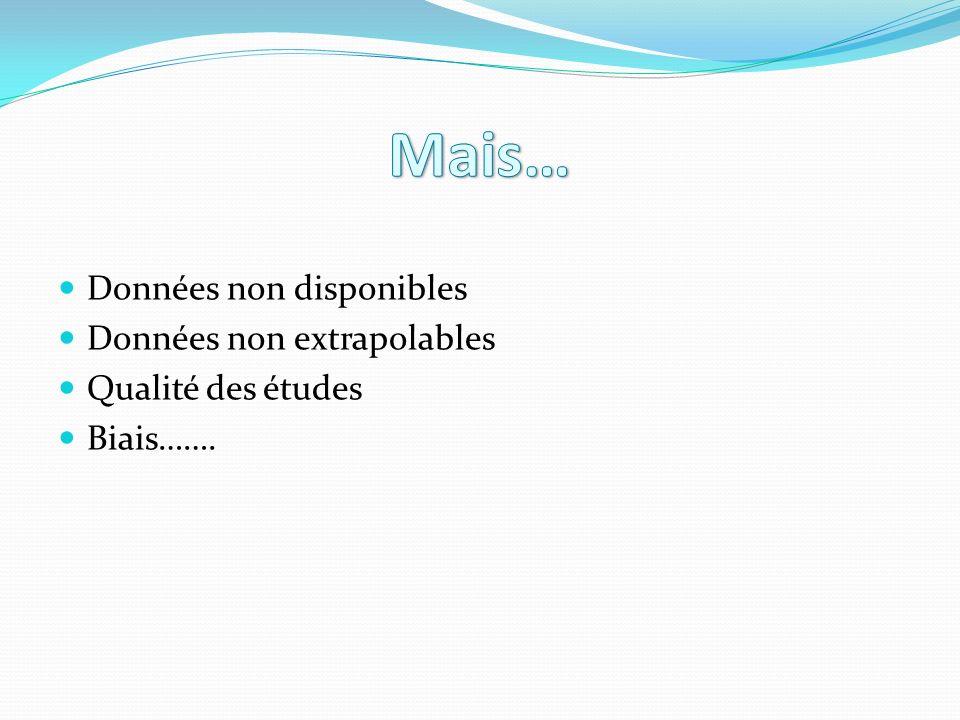 Données non disponibles Données non extrapolables Qualité des études Biais…….