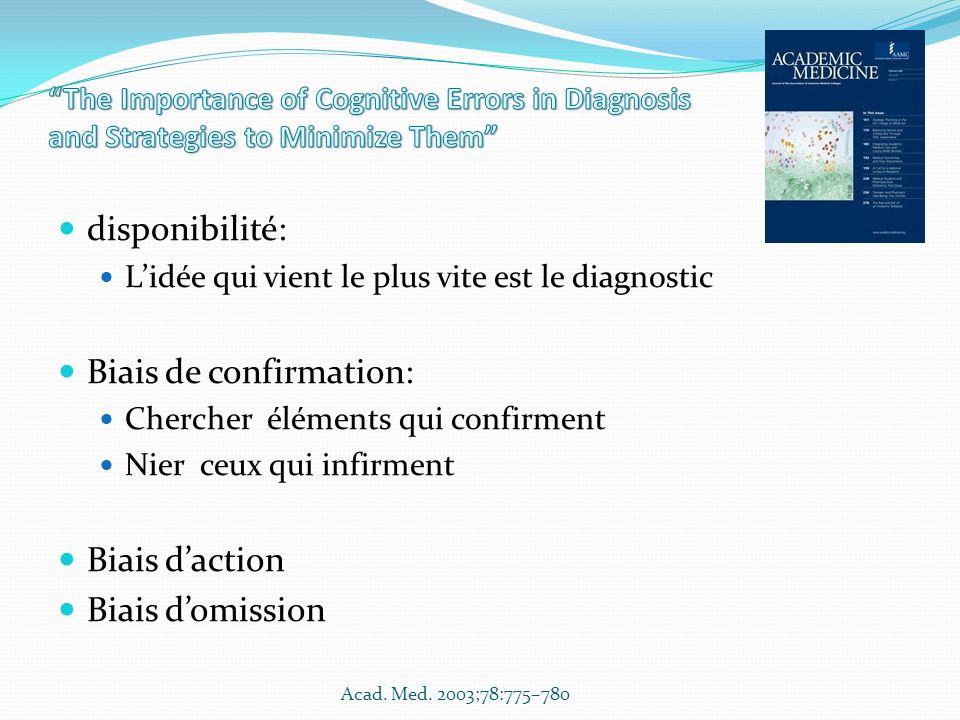 disponibilité: Lidée qui vient le plus vite est le diagnostic Biais de confirmation: Chercher éléments qui confirment Nier ceux qui infirment Biais da