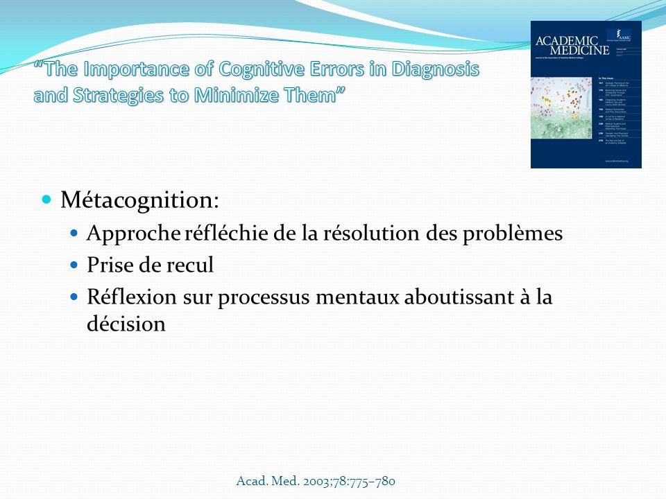 Métacognition: Approche réfléchie de la résolution des problèmes Prise de recul Réflexion sur processus mentaux aboutissant à la décision Acad. Med. 2