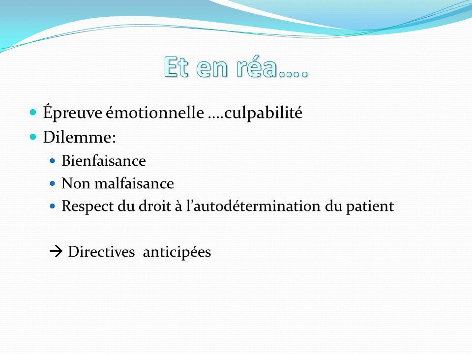 Épreuve émotionnelle ….culpabilité Dilemme: Bienfaisance Non malfaisance Respect du droit à lautodétermination du patient Directives anticipées