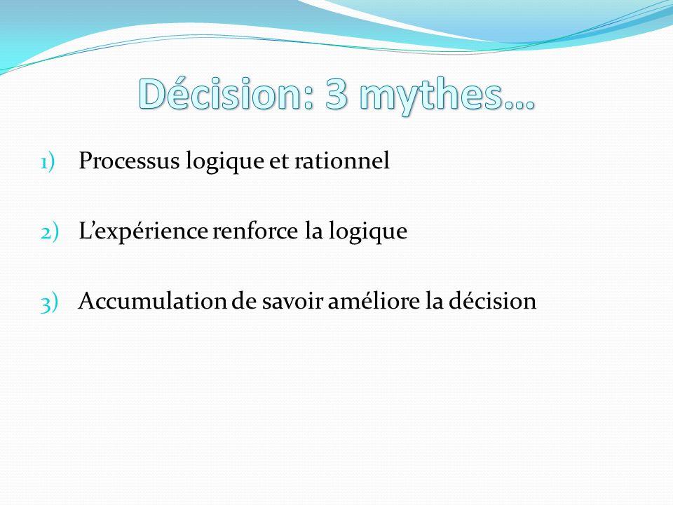 1) Processus logique et rationnel 2) Lexpérience renforce la logique 3) Accumulation de savoir améliore la décision