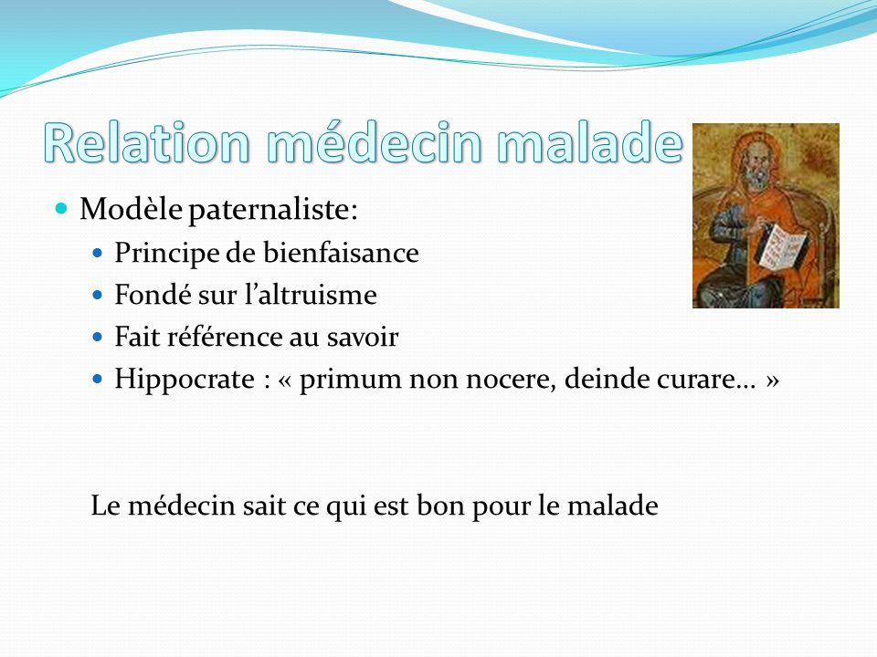 Modèle paternaliste: Principe de bienfaisance Fondé sur laltruisme Fait référence au savoir Hippocrate : « primum non nocere, deinde curare… » Le méde