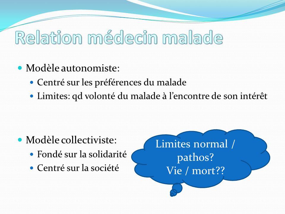 Modèle autonomiste: Centré sur les préférences du malade Limites: qd volonté du malade à lencontre de son intérêt Modèle collectiviste: Fondé sur la s