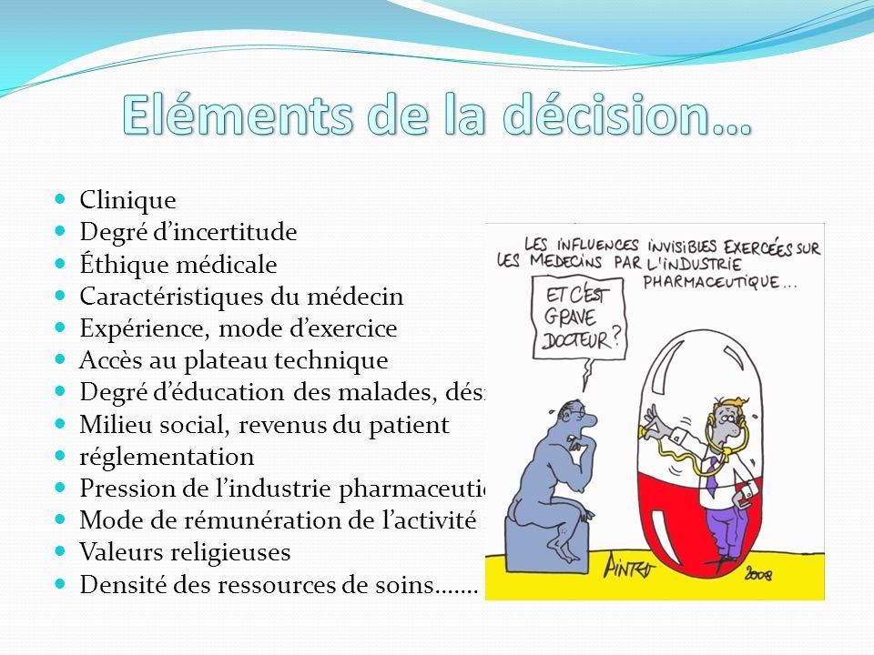 Métacognition: Approche réfléchie de la résolution des problèmes Prise de recul Réflexion sur processus mentaux aboutissant à la décision Acad.