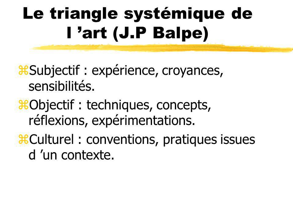 Le triangle systémique de l art (J.P Balpe) zSubjectif : expérience, croyances, sensibilités. zObjectif : techniques, concepts, réflexions, expériment