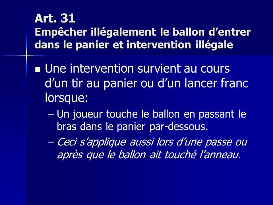 Art. 31 Empêcher illégalement le ballon dentrer dans le panier et intervention illégale Une intervention survient au cours dun tir au panier ou dun la