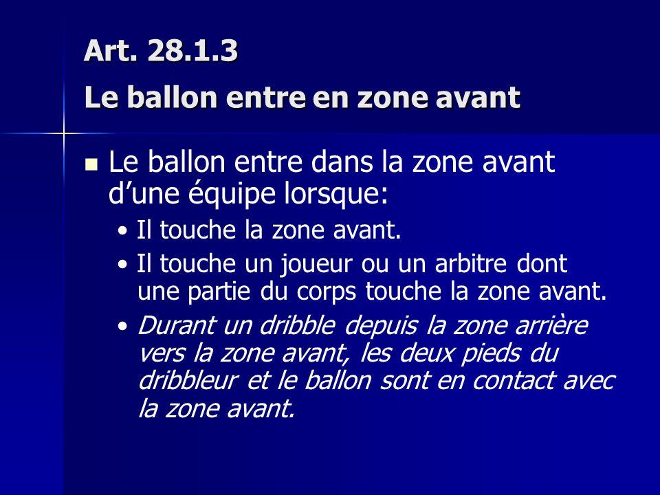 Art. 28.1.3 Le ballon entre en zone avant Le ballon entre dans la zone avant dune équipe lorsque: Il touche la zone avant. Il touche un joueur ou un a