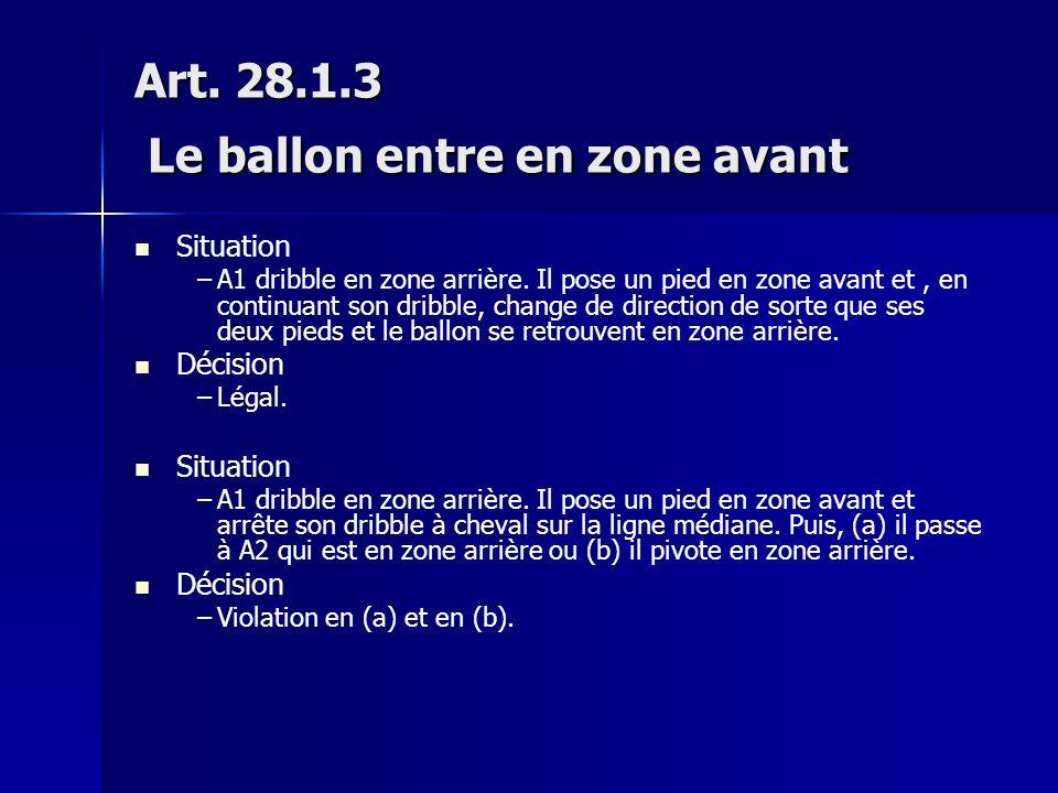 Art. 28.1.3 Le ballon entre en zone avant Situation – –A1 dribble en zone arrière.