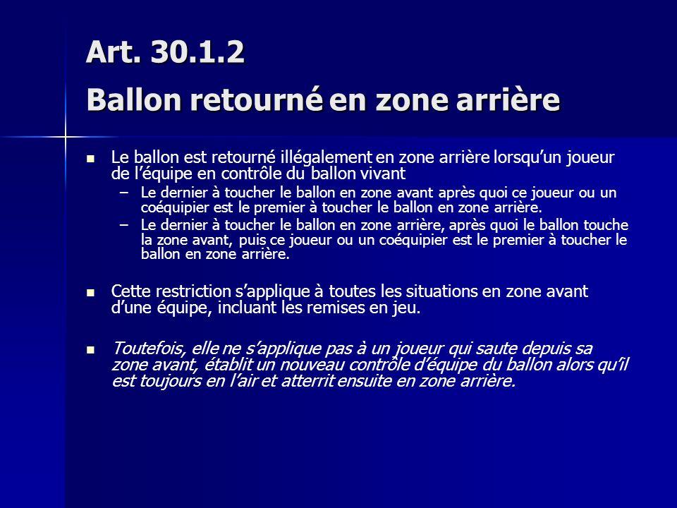 Art. 30.1.2 Ballon retourné en zone arrière Le ballon est retourné illégalement en zone arrière lorsquun joueur de léquipe en contrôle du ballon vivan