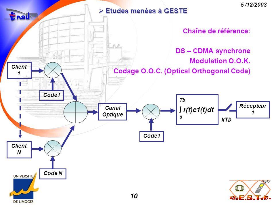 10 5 /12/2003 Etudes menées à GESTE Etudes menées à GESTE Chaîne de référence: DS – CDMA synchrone Modulation O.O.K. Codage O.O.C. (Optical Orthogonal