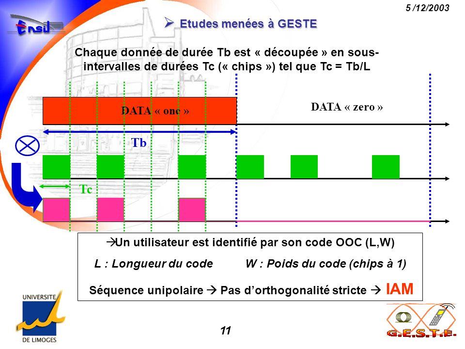 11 5 /12/2003 Un utilisateur est identifié par son code OOC (L,W) L : Longueur du code W : Poids du code (chips à 1) Séquence unipolaire Pas dorthogon