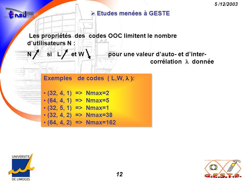 12 5 /12/2003 Etudes menées à GESTE Etudes menées à GESTE Exemples de codes ( L,W, : (32, 4, 1) => Nmax=2 (64, 4, 1) => Nmax=5 (32, 5, 1) => Nmax=1 (3