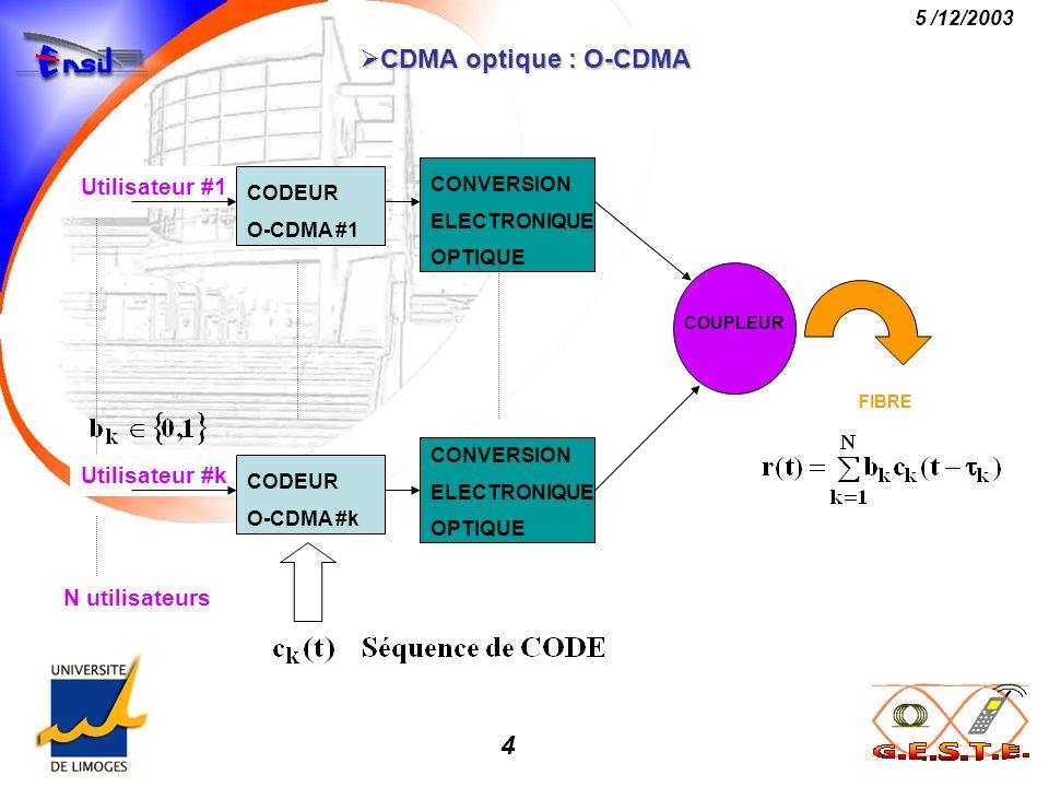 4 5 /12/2003 CDMA optique : O-CDMA CDMA optique : O-CDMA FIBRE Utilisateur #1 CODEUR O-CDMA #1 CONVERSION ELECTRONIQUE OPTIQUE COUPLEUR Utilisateur #k
