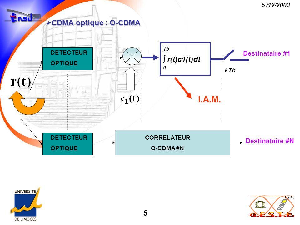 6 5 /12/2003 Etat de lart Etat de lart Le nombre dutilisateurs N Augmente lInterférence dAccès Multiple (IAM) Plusieurs voies pour améliorer le TEB et N : Codage CDMA : Famille de Codes : Unipolaires : Optical Orthogonal Code O.O.C., Prime Code (PC) et Modified Prime Code (MPC) ….