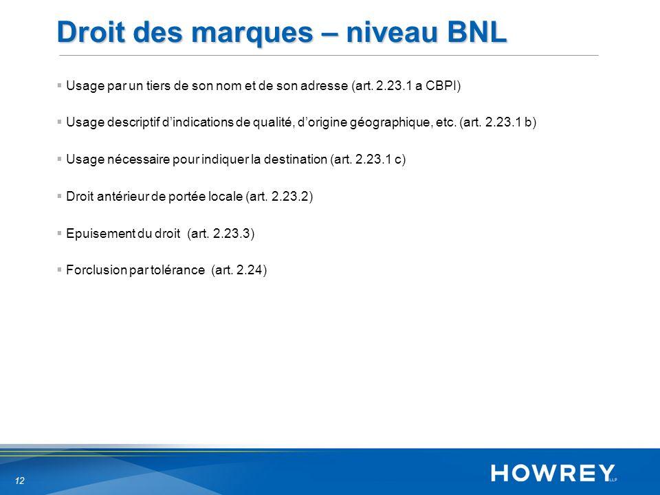 12 Droit des marques – niveau BNL Usage par un tiers de son nom et de son adresse (art.